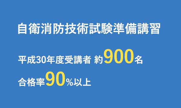 自衛消防技術試験準備講習 平成30年度受講者900名 合格率90%以上